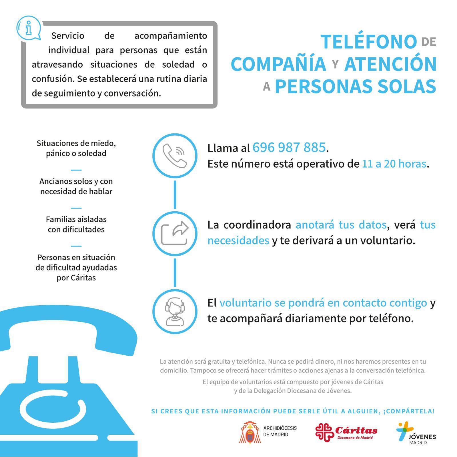 Centros de escucha en Madrid
